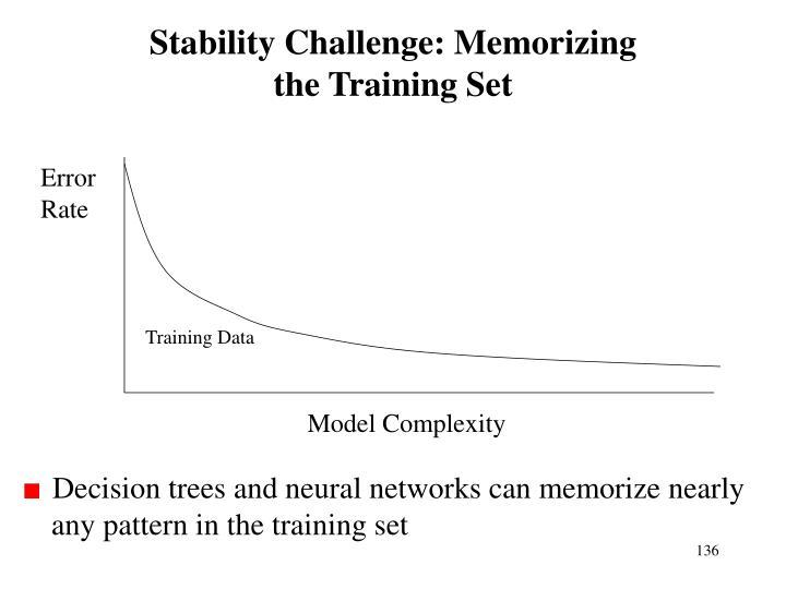 Stability Challenge: Memorizing