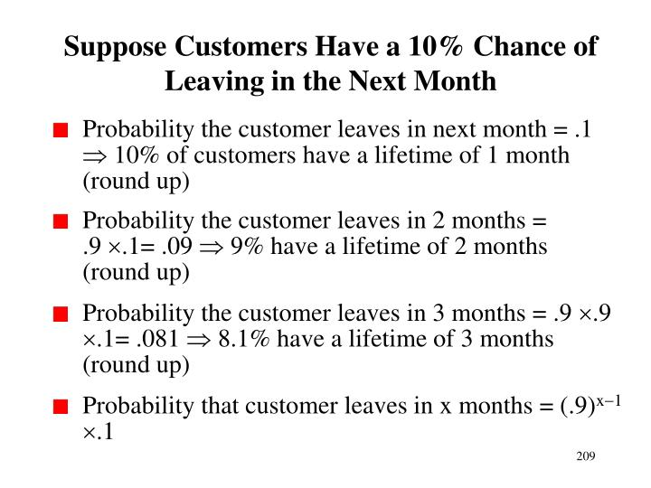 Suppose Customers Have a 10% Chance of Leaving in the Next Month