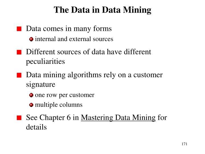 The Data in Data Mining
