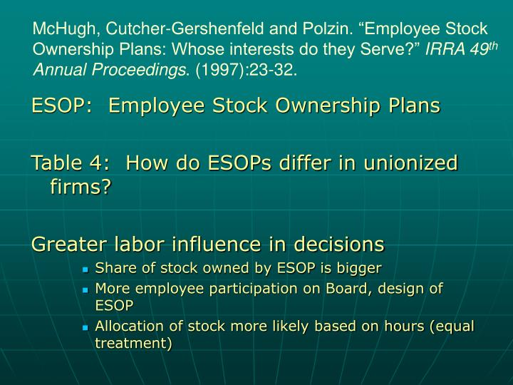 "McHugh, Cutcher-Gershenfeld and Polzin. ""Employee Stock Ownership Plans: Whose interests do they Serve?"""