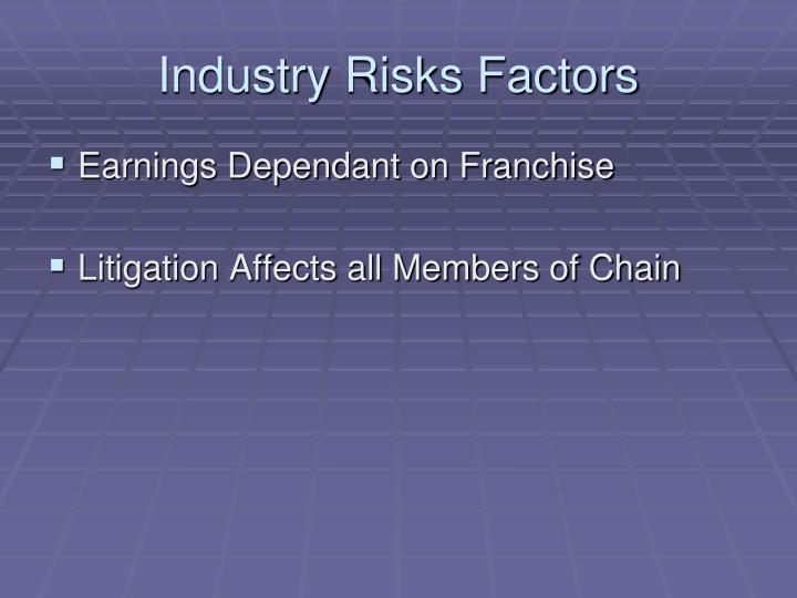 Industry Risks Factors