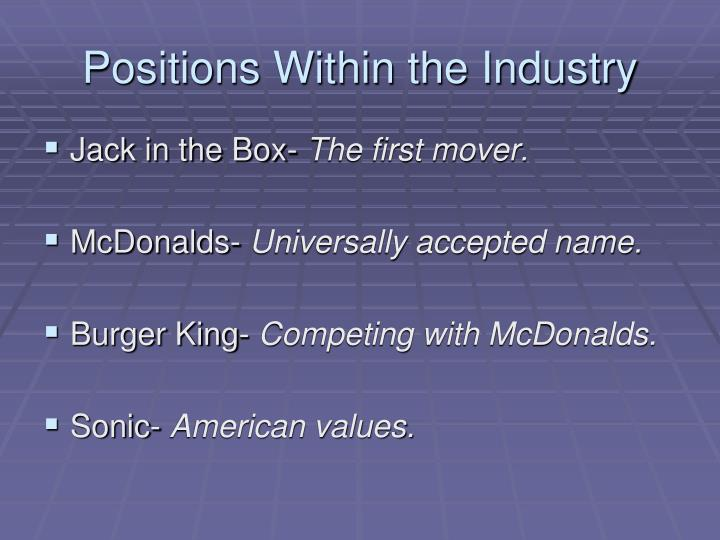 Positions Within the Industry
