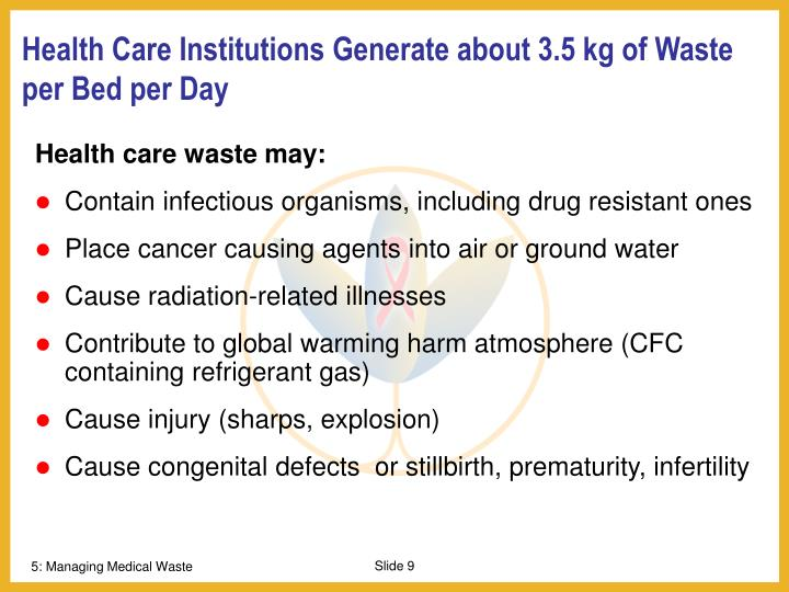 Health Care Institutions Generate about 3.5 kg of Waste per Bed per Day
