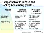 comparison of purchase and pooling accounting contd
