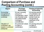 comparison of purchase and pooling accounting contd1