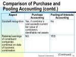 comparison of purchase and pooling accounting contd2