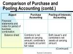 comparison of purchase and pooling accounting contd3