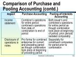 comparison of purchase and pooling accounting contd4