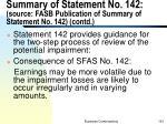 summary of statement no 142 source fasb publication of summary of statement no 142 contd2