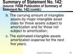 summary of statement no 142 source fasb publication of summary of statement no 142 contd4