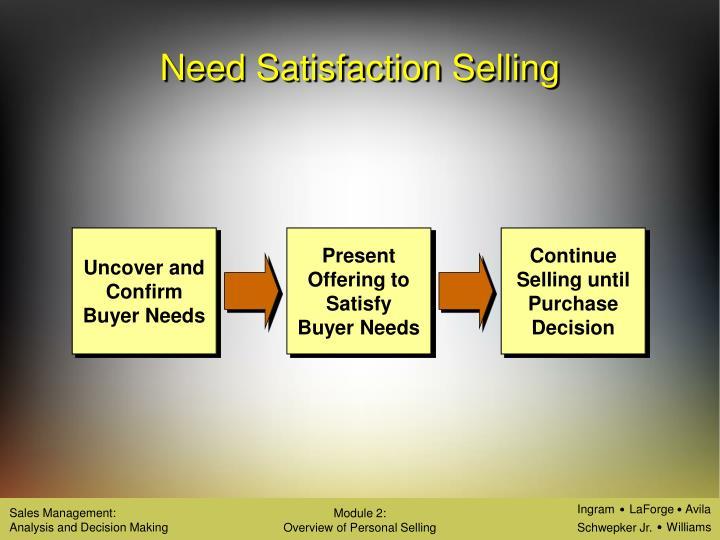 Present Offering to Satisfy Buyer Needs