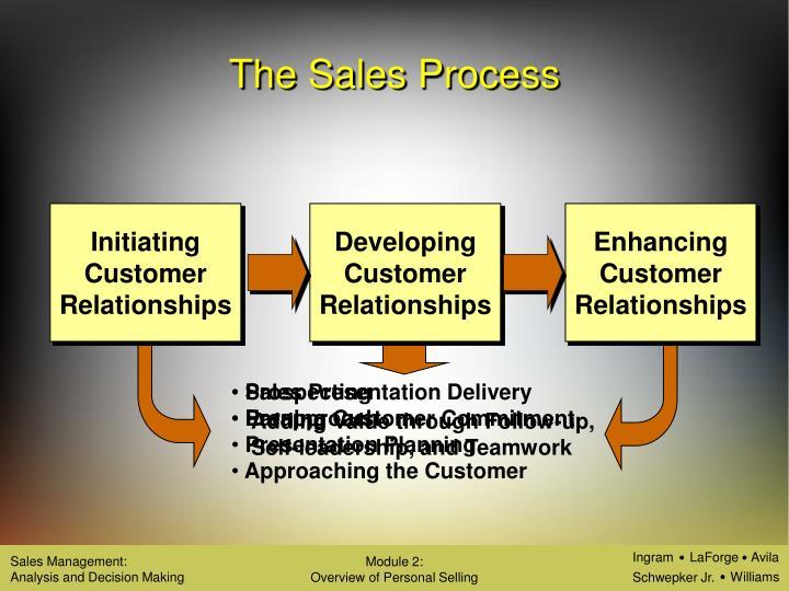 Developing Customer
