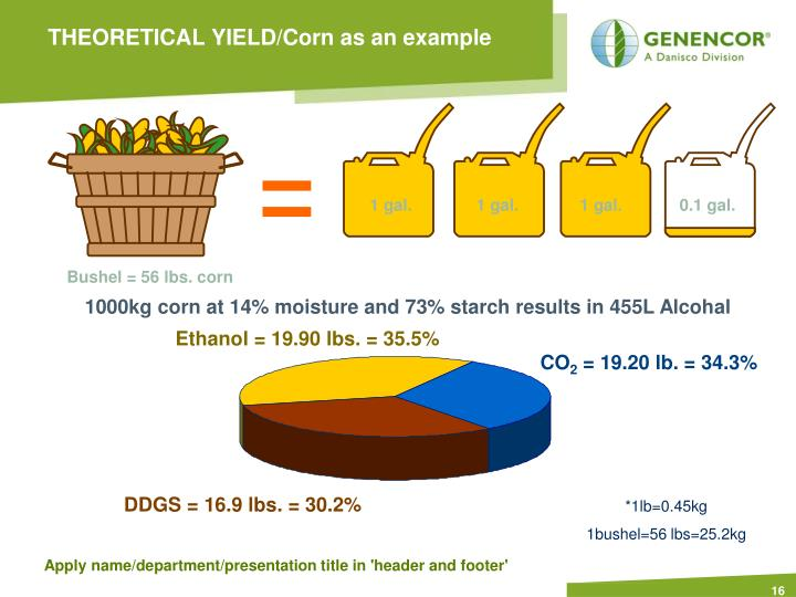 THEORETICAL YIELD/Corn as an example