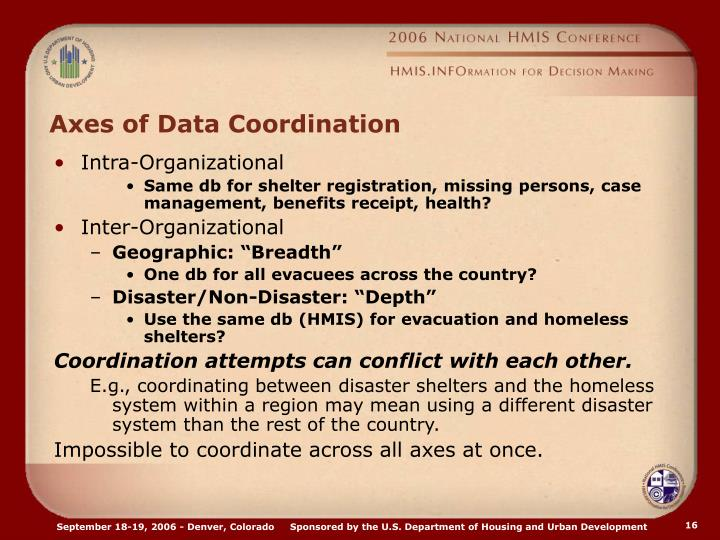 Axes of Data Coordination