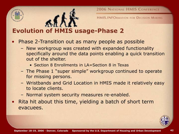Evolution of HMIS usage-Phase 2