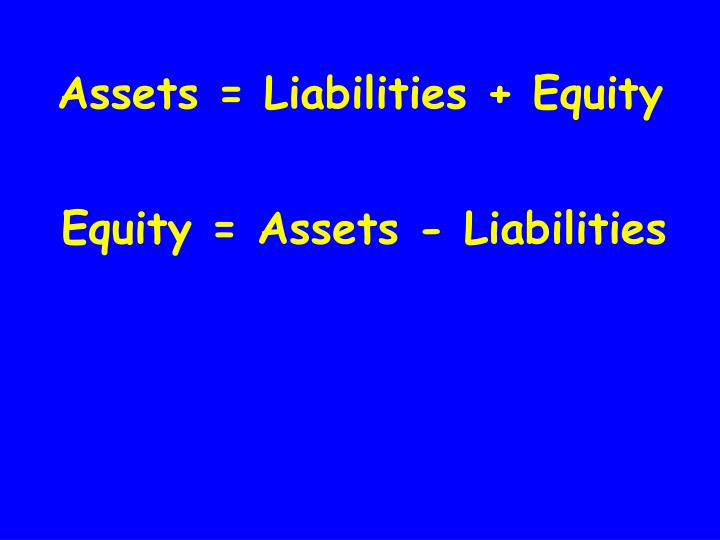 Assets = Liabilities + Equity