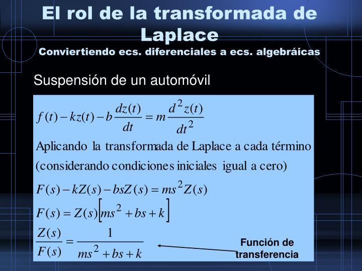 El rol de la transformada de Laplace