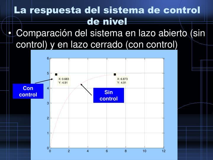 La respuesta del sistema de control