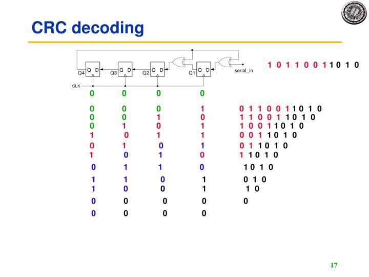 CRC decoding