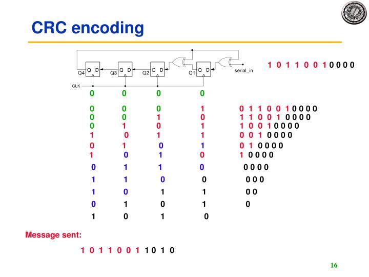 CRC encoding