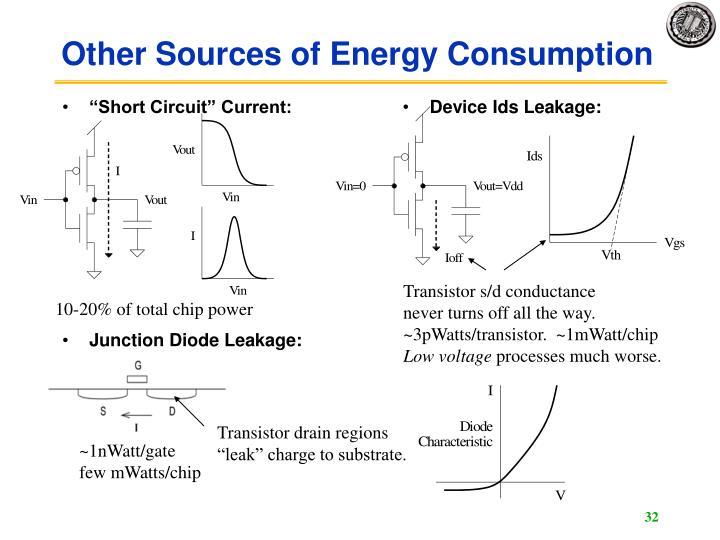 """""""Short Circuit"""" Current:"""