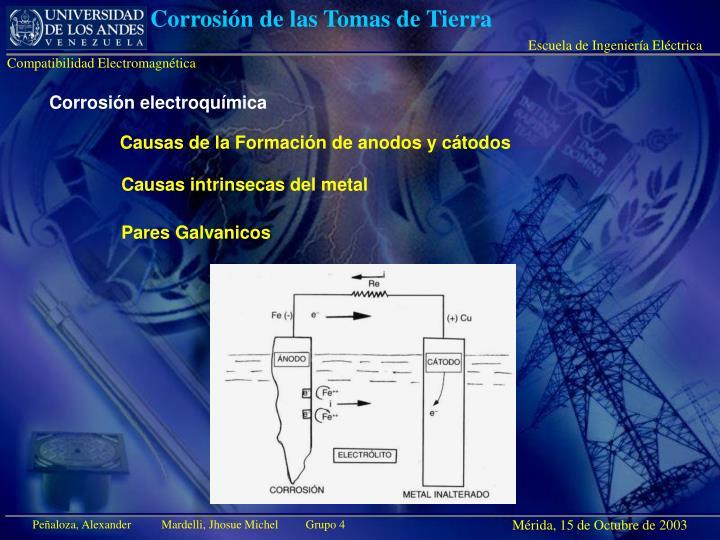 Corrosión de las Tomas de Tierra