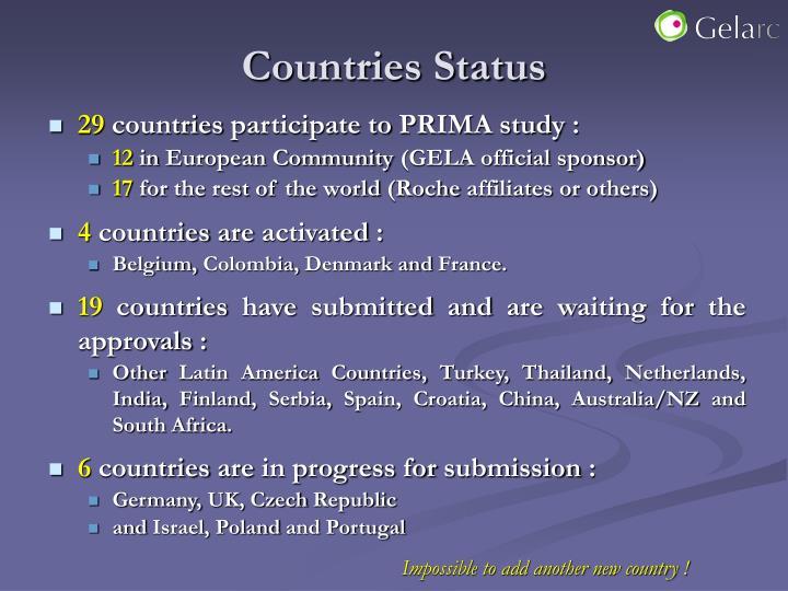 Countries Status
