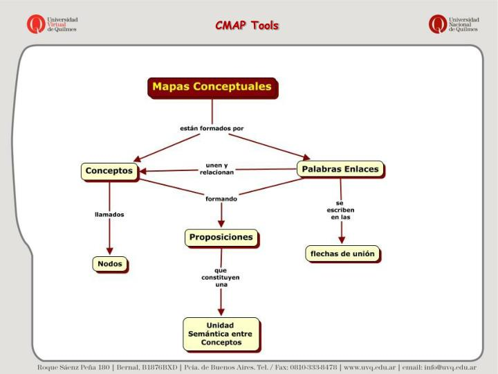 CMAP Tools