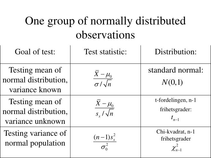 One group of normally distributed observations