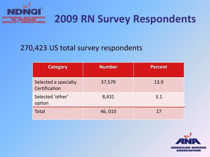 2009 RN Survey Respondents