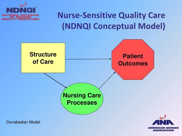 Nurse-Sensitive Quality Care