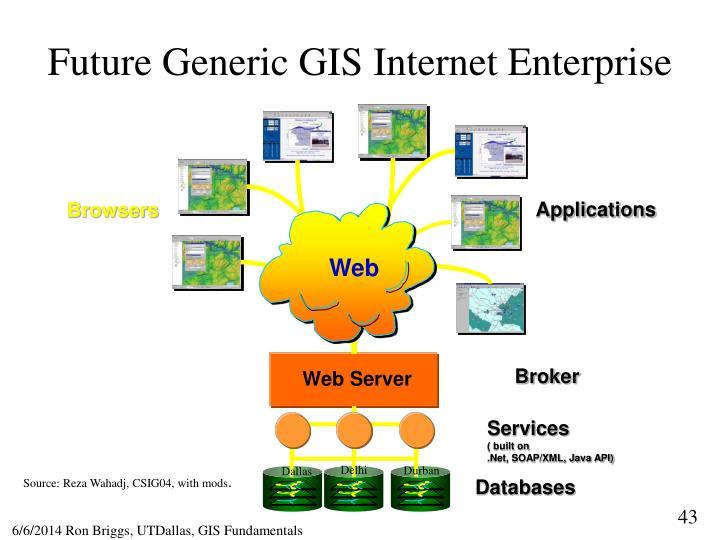Future Generic GIS Internet Enterprise