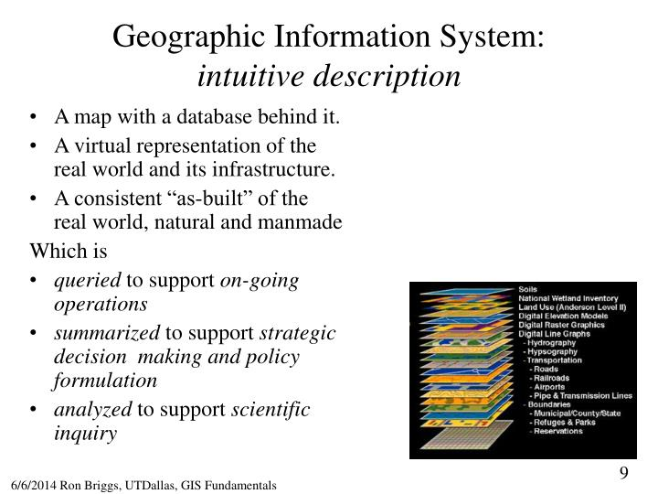 Geographic Information System: