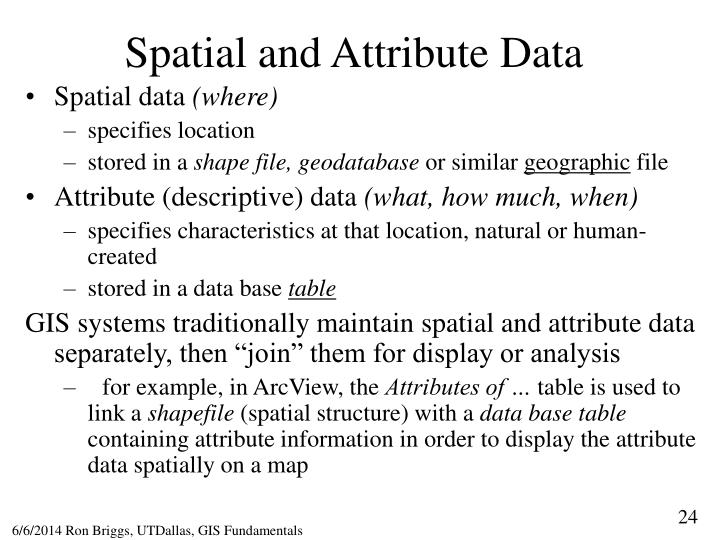 Spatial and Attribute Data