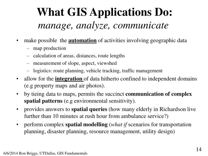 What GIS Applications Do: