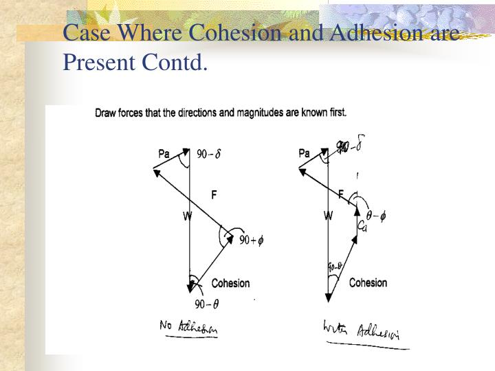 Case Where Cohesion and Adhesion are Present Contd.