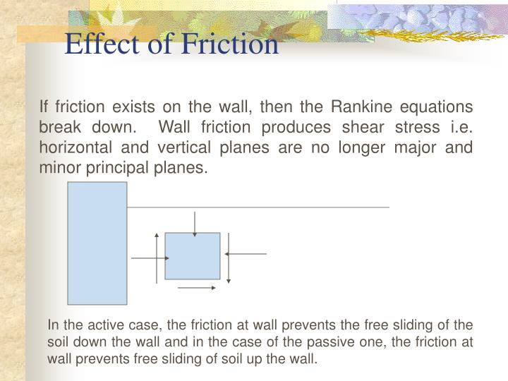 Effect of Friction