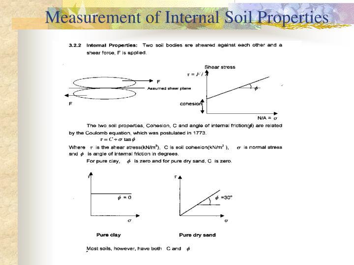 Measurement of Internal Soil Properties
