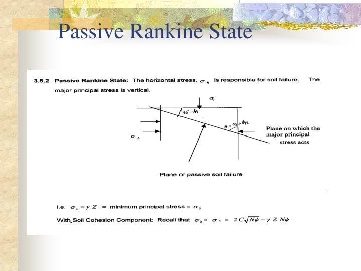 Passive Rankine State