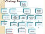 challenge tree