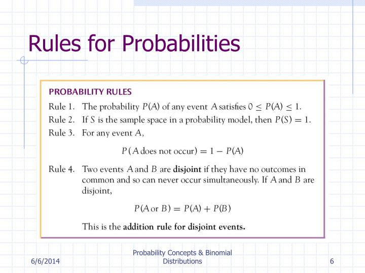 Rules for Probabilities