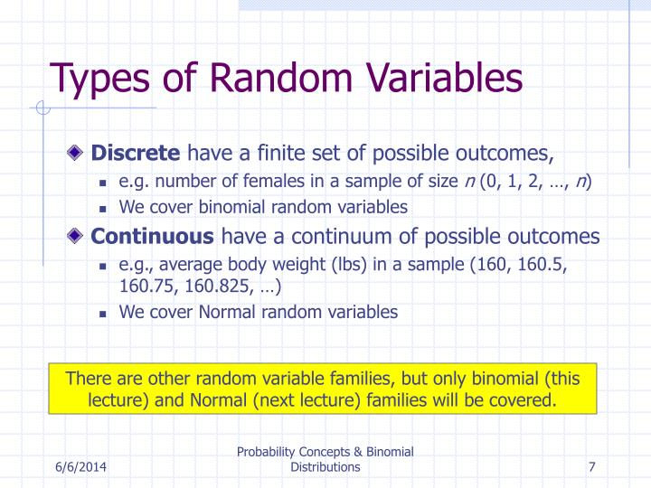 Types of Random Variables