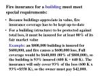 fire insurance for a building must meet special requirements