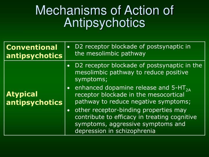 Mechanisms of Action of Antipsychotics
