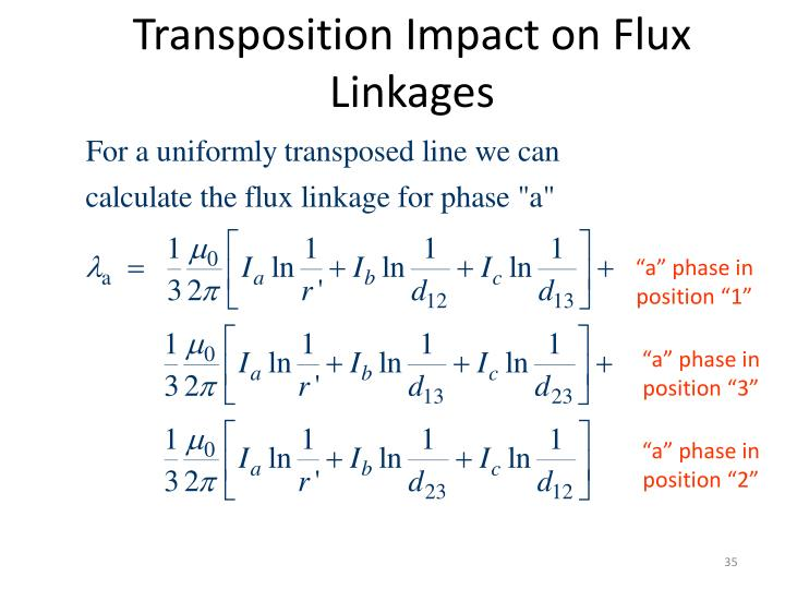 Transposition Impact on Flux Linkages