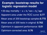 example bootstrap results for logistic regression model