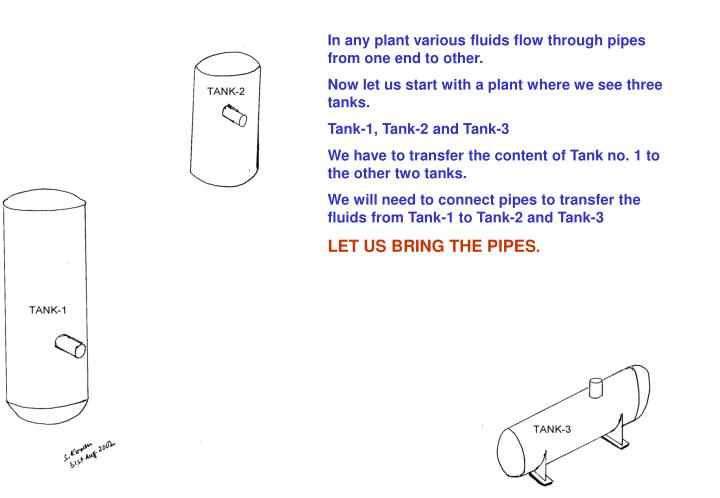 In any plant various fluids flow through pipes from one end to other.