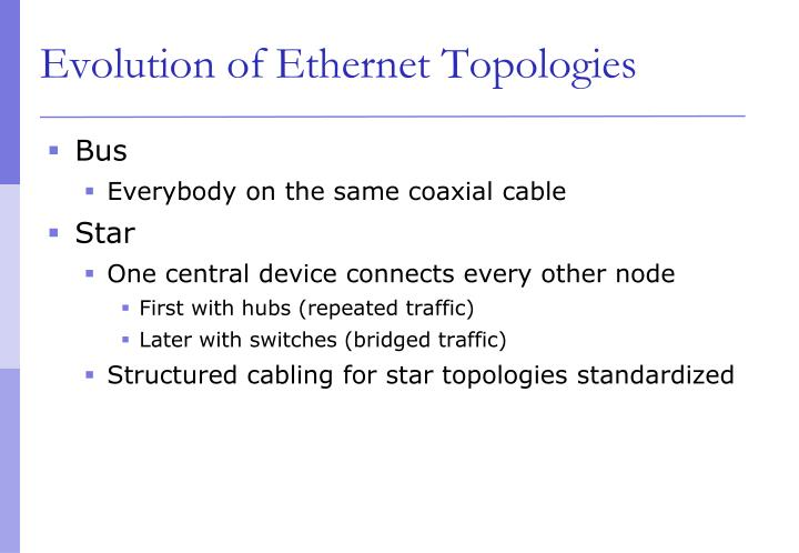 Evolution of Ethernet Topologies