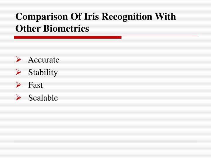 Comparison Of Iris Recognition With Other Biometrics