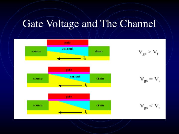Gate Voltage and The Channel